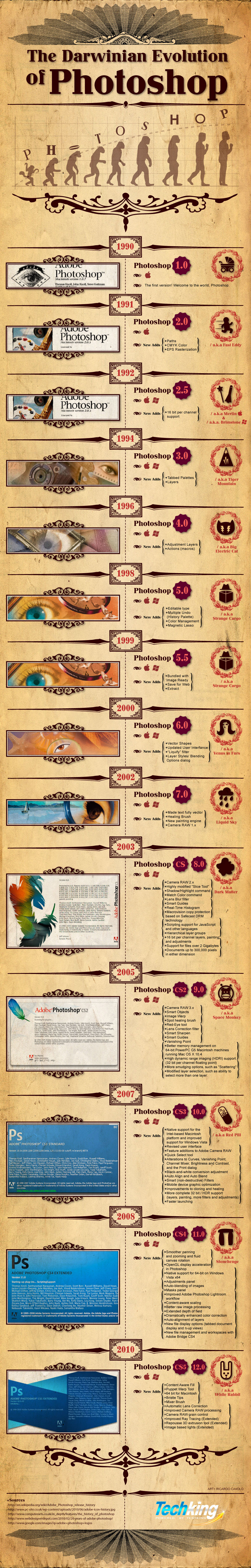The Darwinian Evolution of Photoshop - Infographic