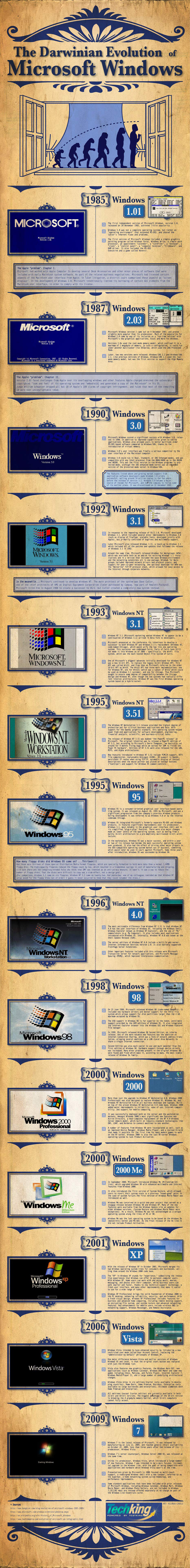 The Darwinian Evolution of Windows - Infographic