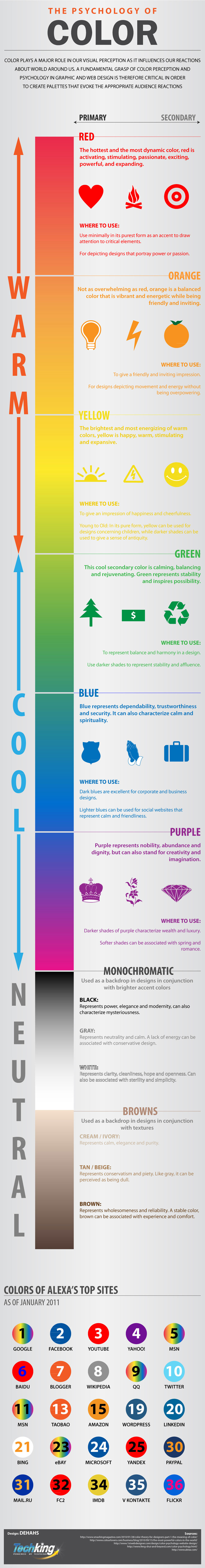 The Psychology of Color – Must See for Web Designers - Infographic