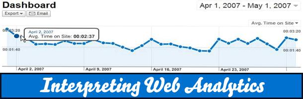 webanalyticsinterpreted