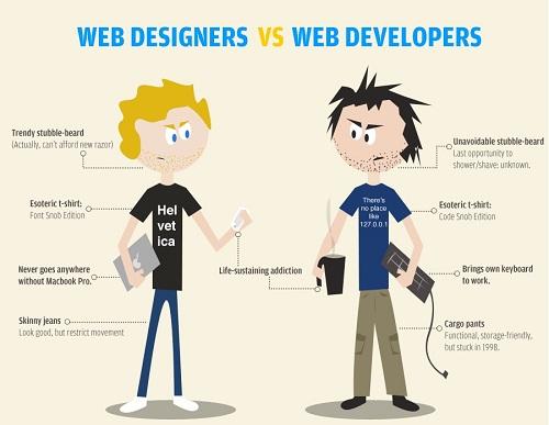 Web Designer vs. Web Developer – What what should I be?   Tech King