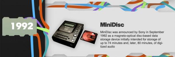 Music-Evolution-MP3-760px